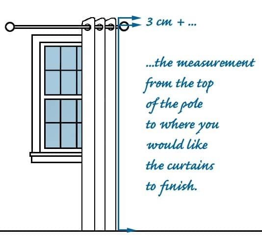 How To Measure For Eyelet Curtains
